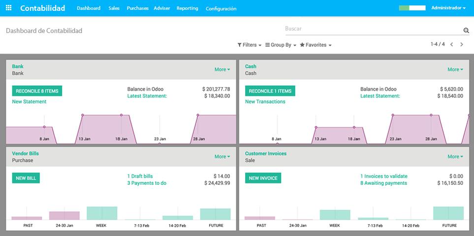 Aplicación de Contabilidad - Panel de control de actividades financieras